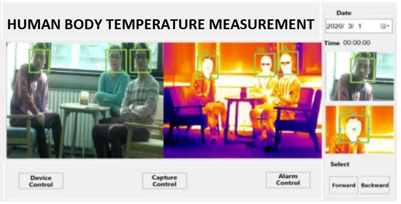 HUMAN BODY TEMPERATURE MEASUREMENT
